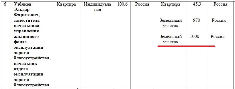 декларация Узбякова.jpg