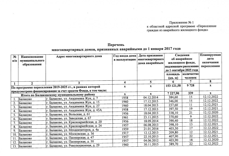 Список документов для программы переселения соотечественников
