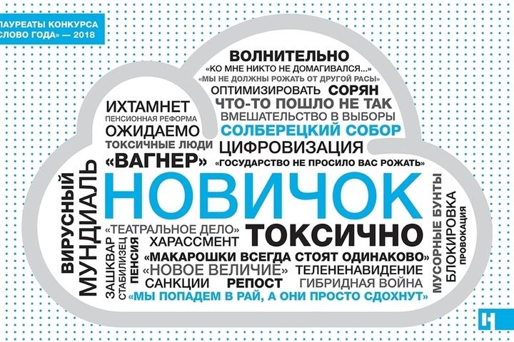 «Новичок», «зашквар» и «макарошки»: высказывание саратовского министра вошло в топ конкурса «Слово года»